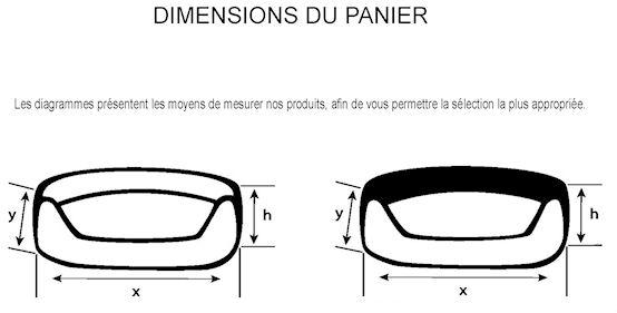 Dimensions du panier